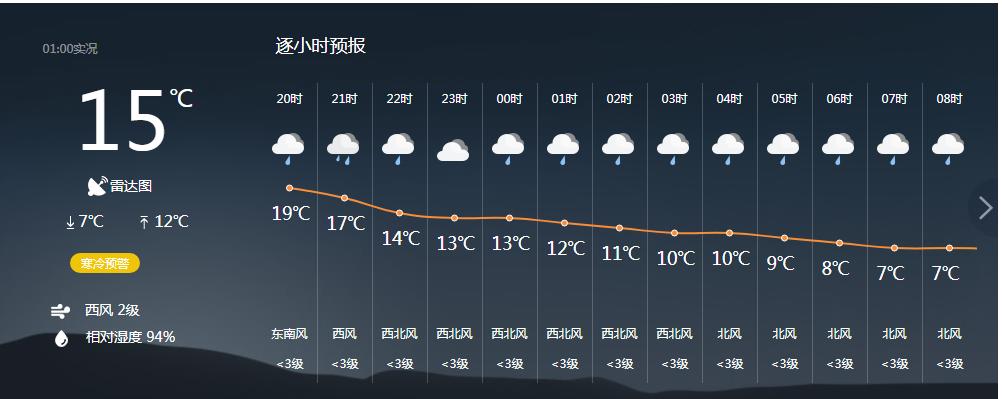 潮客小镇日历数据(2020庚子年)